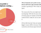 Study Crazily Suggests 70% of Android Users Want Pre-installed Apps