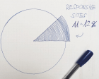 Is Responsive the End Game of Web Design