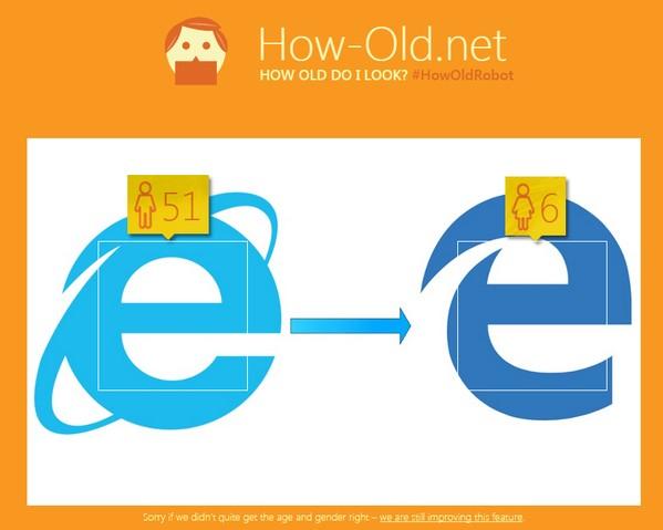 IE Vs Edge: Real Age?