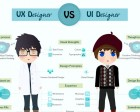 5 Ridiculously Common Misconceptions About UX