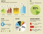 Why Infographics are Bad