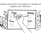 UXem - Empathy Map Tool for UX Designers