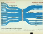 What Infographics Looked like Before Computers