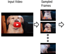 Improving YouTube Video Thumbnails with Deep Neural Nets