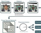 Face Recognition with Google's FaceNet Deep Neural Network