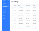 Site Recording - Visitor Tracking & Behavior Analytics Software