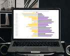 How to Create a Diverging Bar Chart with a JavaScript Charting Library