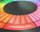 Increase User Loyalty for your Digital Product