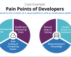 Why You Should Invest in Good Developer Experience Today