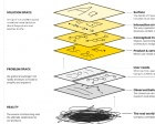 The Elements of Product Design