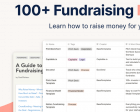 StartUp Fundraising Resources - 100+ Resources that Help You Raise Money