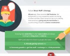 How to Get Testimonials and Use Them the Right Way [Infographics]