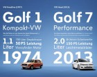 Volkswagen Launches its New Font