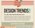 Design Trends 2016 Infographic - Coastal Creative