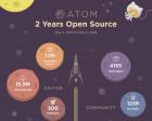 Happy 2nd Birthday Atom