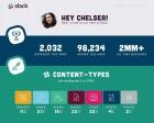 Infographic: Your Slack Usage