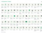 Infographic: The a to Z of Typography